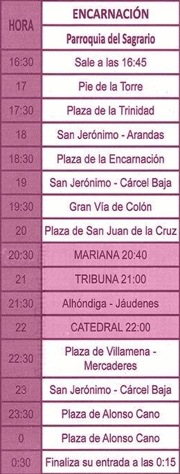 Domingo de Ramos en Granada. La Encarnacion