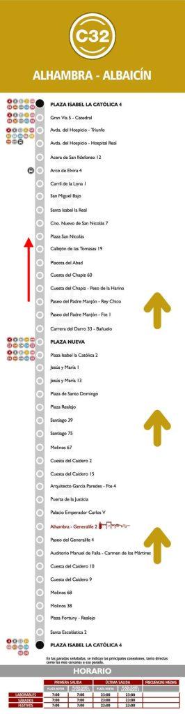 linea bus c32 parada mirador de san nicolas