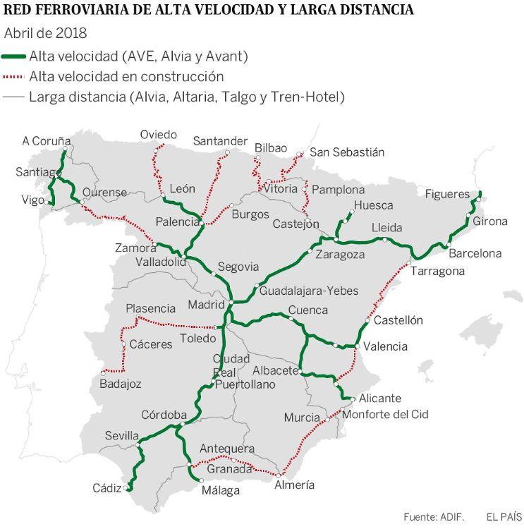 red ferroviaria de alta velocidad y larga distancia