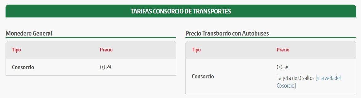 tarifa tarjeta consorcio de transportes metro de granada
